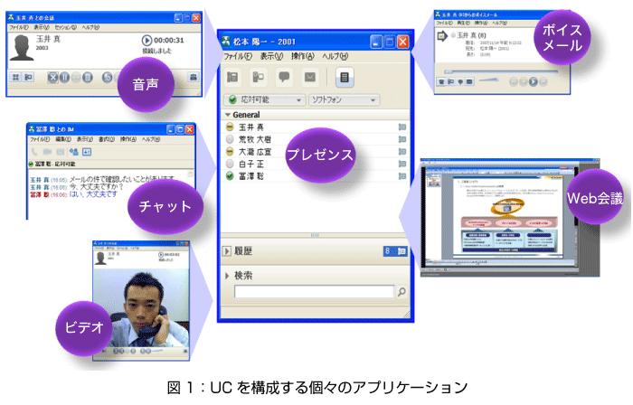 UCアプリ前編(プレゼンス、Web会議など) | Think IT(シンク ...