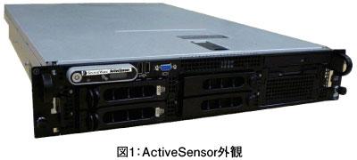 図1:ActiveSensor外観
