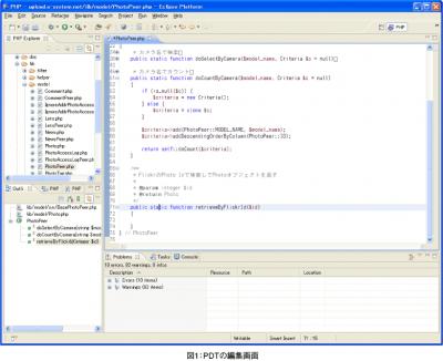 Eclipse for PHP Developer のインストールと …