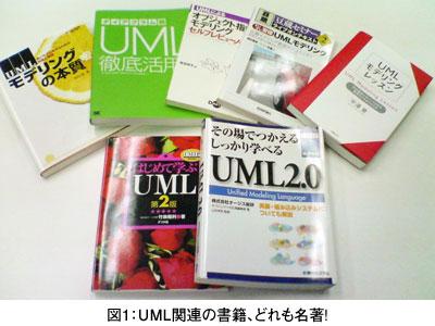 図1:UML関連の書籍、どれも名著!
