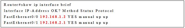 show ip interface briefコマンドの実行例