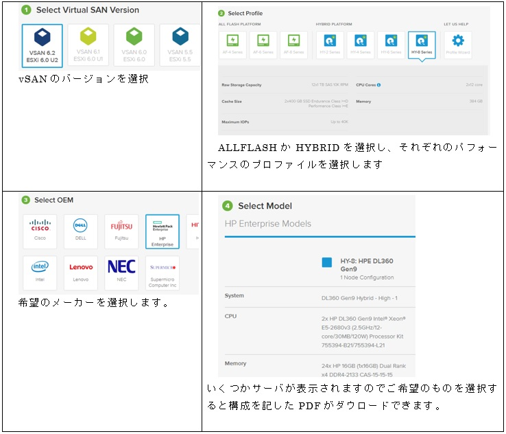 vSAN Reday Nodesの実行例