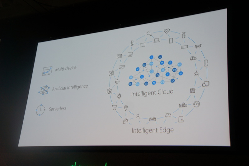 Intelligent CloudとIntelligent Edge