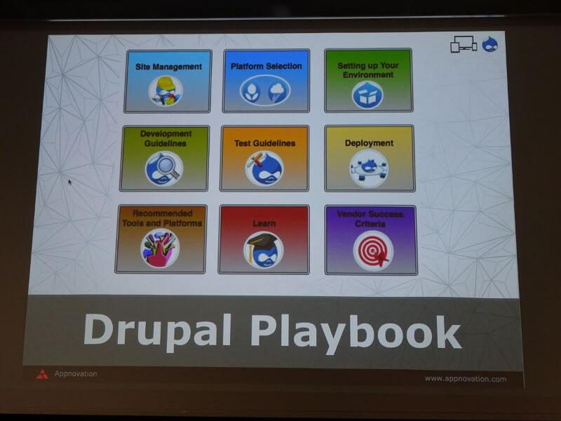 Appnovationの知見の塊、Drupal Playbook