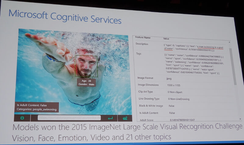 Microsoft Cognitive Servicesの紹介