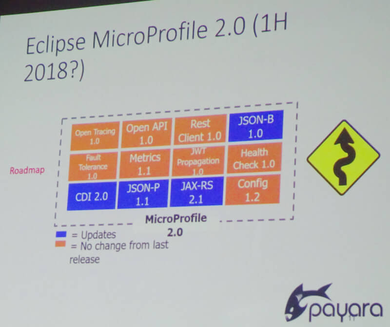 Eclipse MicroProfileの将来構想