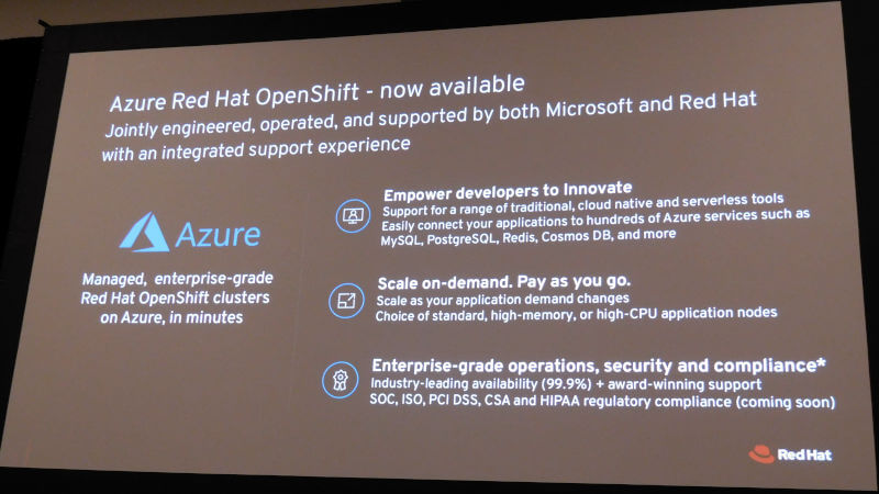 Azure Red Hat OpenShift