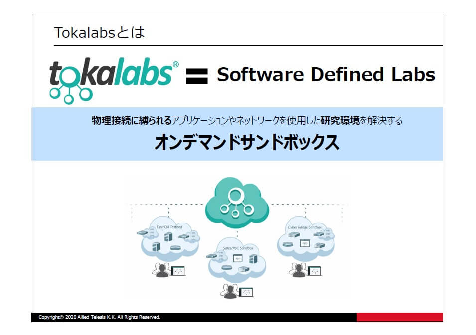 TokalabsはSoftware Defined Labsである