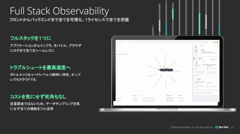 Full Stack Observabilityの概要