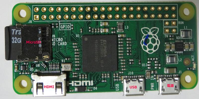 Raspberry Pi Zeroの本体