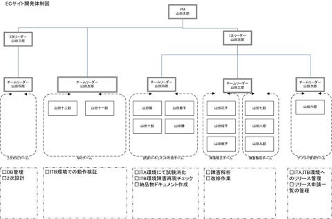 | 転職 株式会社帝国データバンク(TDB)の転職・求人情報