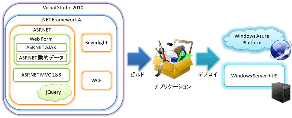Wrox–Professional WCF 4–Windows …
